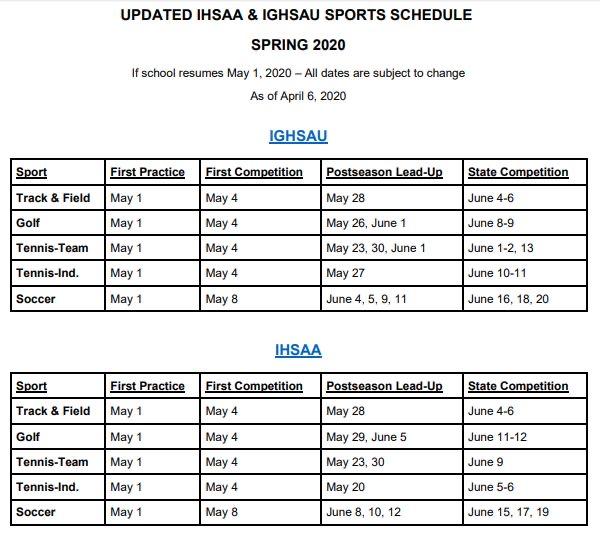 2020 Iowa High School Spring Sports New Schedule