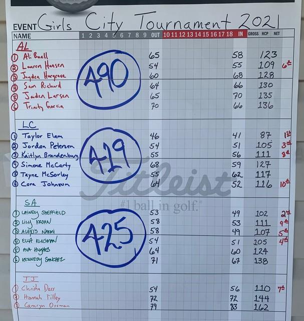 2021 Saintes Golf City Tourney 1
