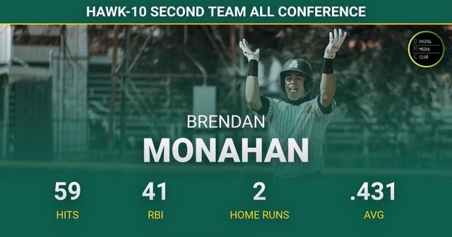 2021 Falcon Baseball Brendan Monahan All Conference 2nd Team