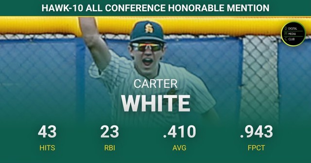 2021 Falcon Baseball Carter White All Conference Honorable Mention