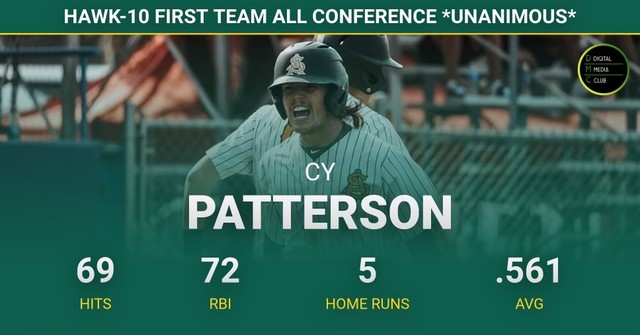 2021 Falcon Baseball Cy Patterson All Conference 1st Team