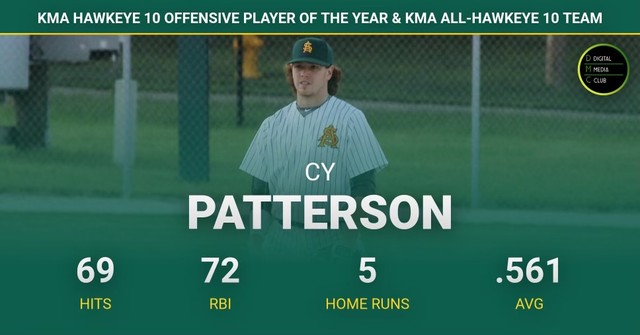 2021 Falcon Baseball Cy Patterson KMA Awards