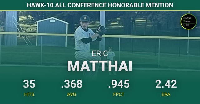 2021 Falcon Baseball Eric Matthai All Conference Honorable Mention
