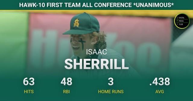 2021 Falcon Baseball Isaac Sherrill All Conference 1st Team