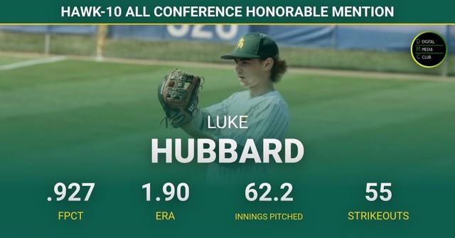 2021 Falcon Baseball Luke Hubbard All Conference Honorable Mention