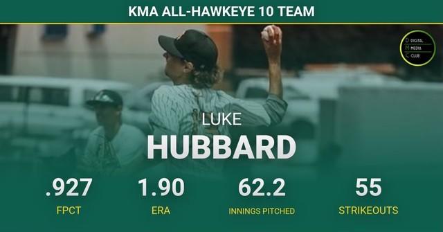 2021 Falcon Baseball Luke Hubbard KMA Award