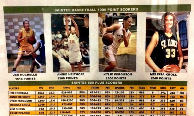 Saintes 1,000 scorers December - 2015